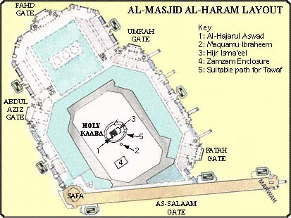 Al-Haram Layout